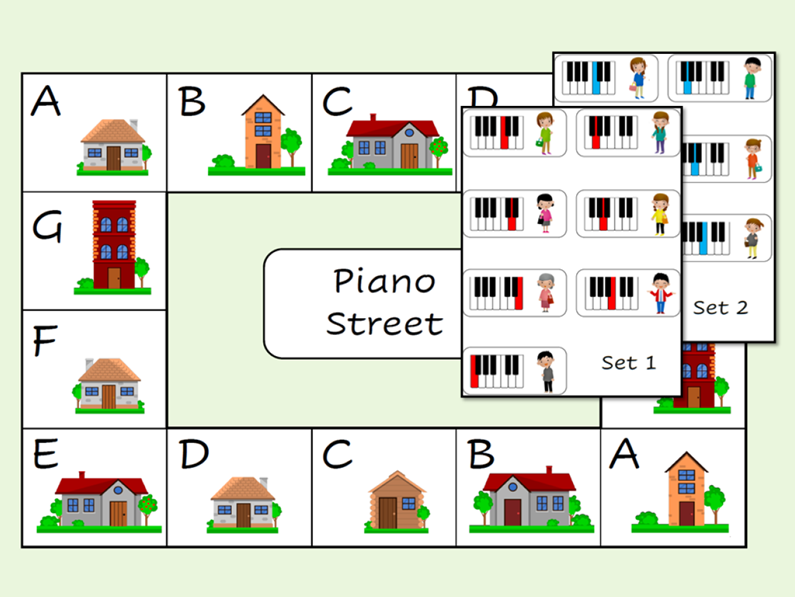 Piano Keyboard Note Recognition - Piano Street Keyboard Game