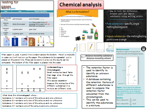 Chemical Analysis - Revision sheet AQA GCSE