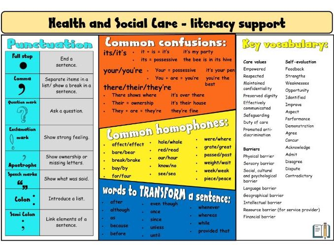 Health and Social Care literacy mat - component 2b