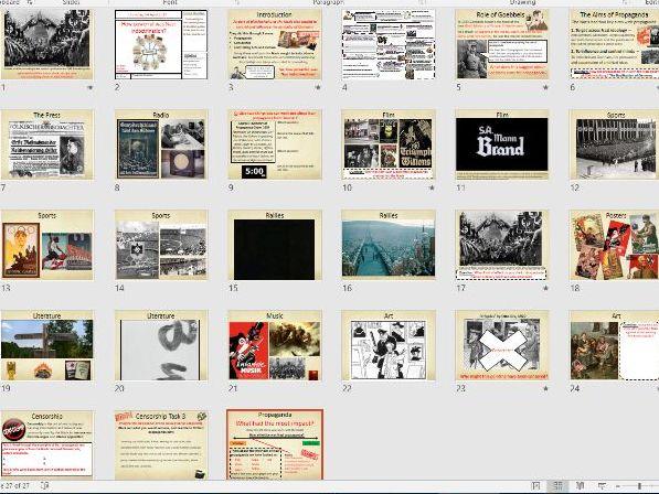 9-1 Weimar and Nazi Germany: Nazi Propaganda and Censorship