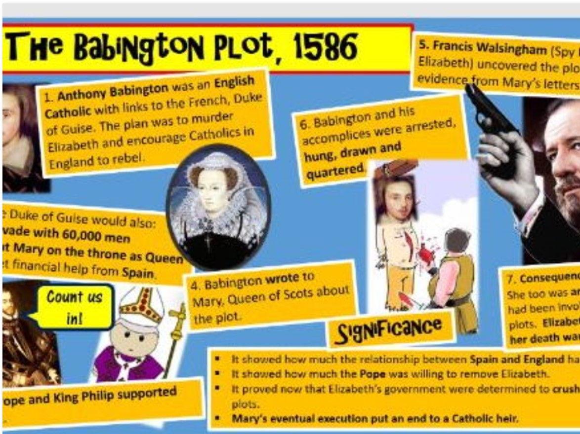 Edexcel 2016 1-9 Elizabethan England Lessons 1-13