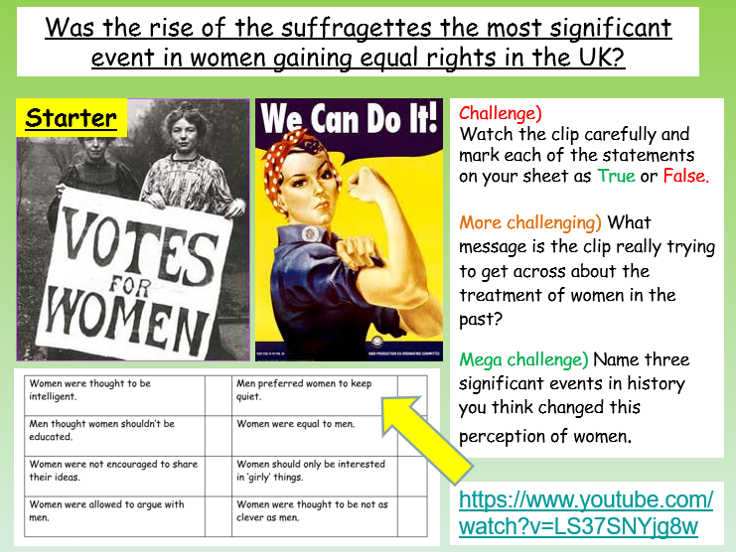 Suffragettes: Suffragettes + Women's History