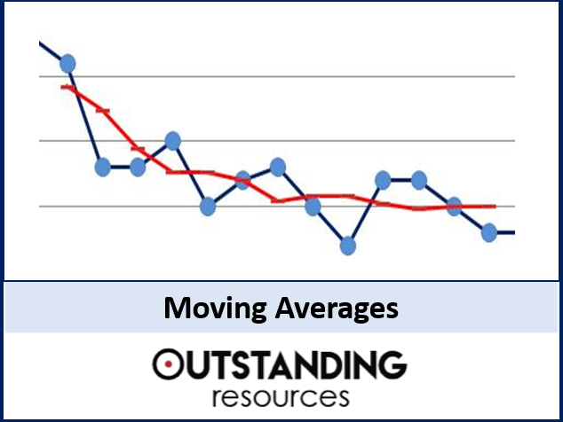 Averages 5 - Moving Averages (Time Series) + worksheet