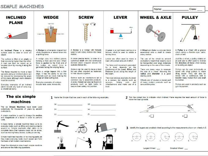 Simple Machines and Types of Motion