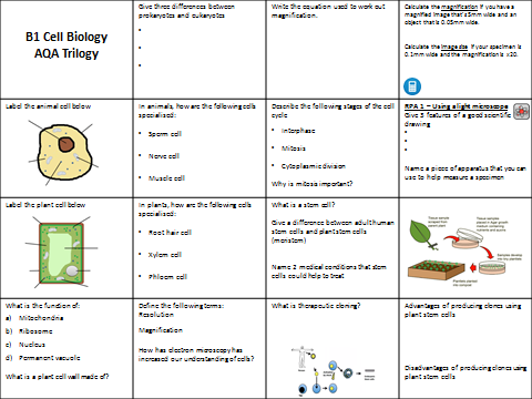 AQA Trilogy B1 Cell Biology Revision