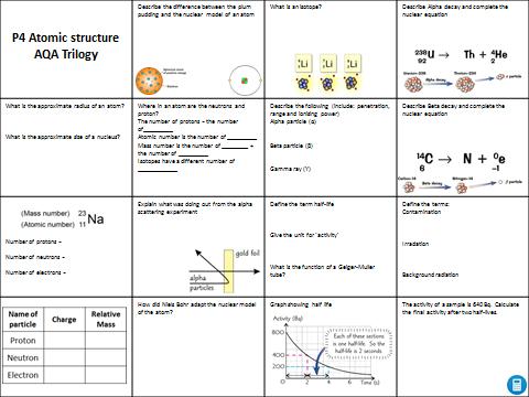 AQA Trilogy Physics P1-4 revision bundle