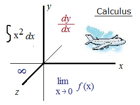 Calculus Review Test