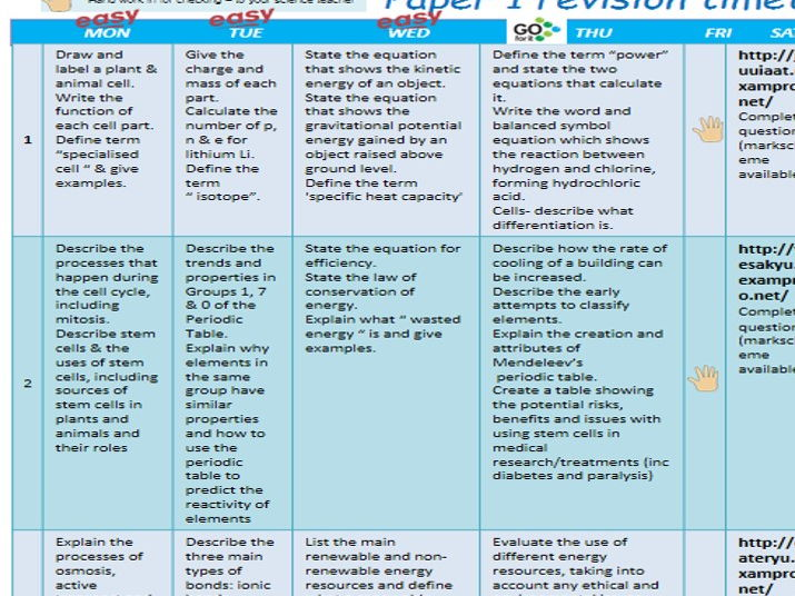 AQA Trilogy - paper 1 revision timetable