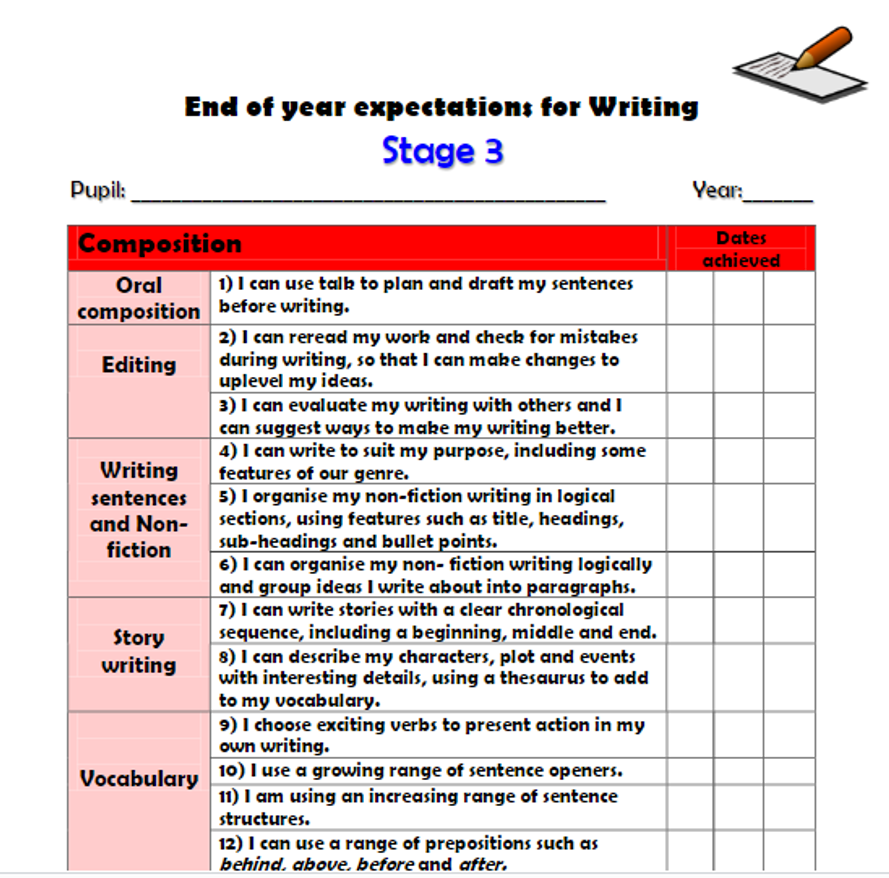 Primary English: End of Year Expectations for Writing
