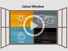 Understanding yourself and others - Johari Window Model Workbook / Lesson