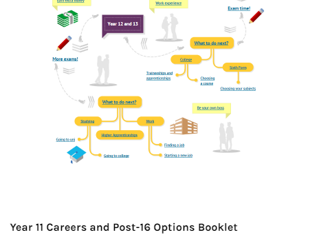 KS4 Careers Booklet