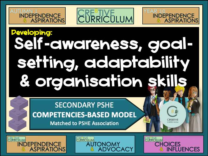 Managing transition to key stage 4  PSHE Builder