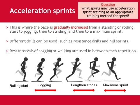 Speed training methods - Unit 1 - BTEC Sport