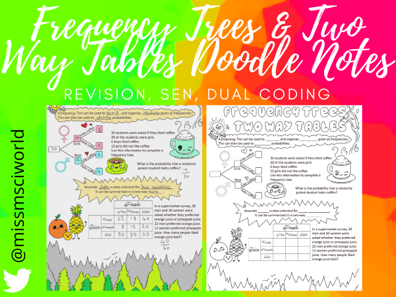 Frequency Trees & Two Way Tables Maths Doodle Notes