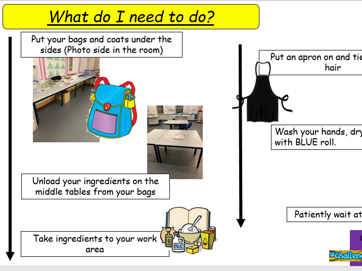 KS3 Low Ability Measuring Pancake Food Technology Practical Lesson