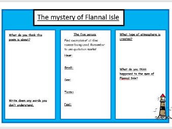 Introduction to Flannal Isle whole lesson powerpoint and worksheet! Includes growth mindset plenary.