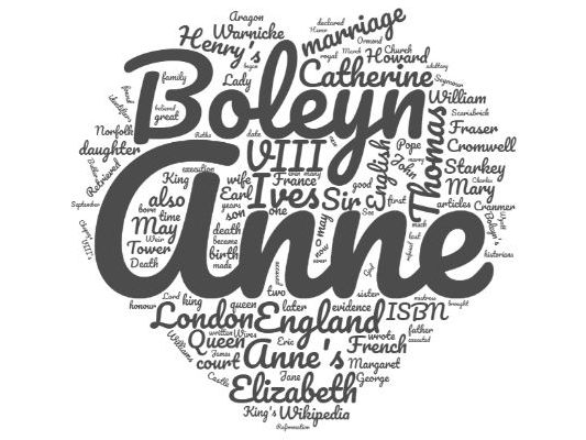 Anne Boleyn Word Cloud