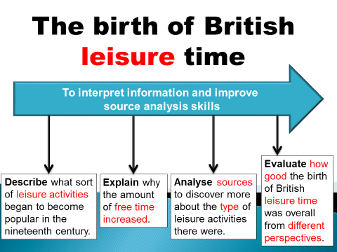 British Leisure Time (Industrial Revolution)