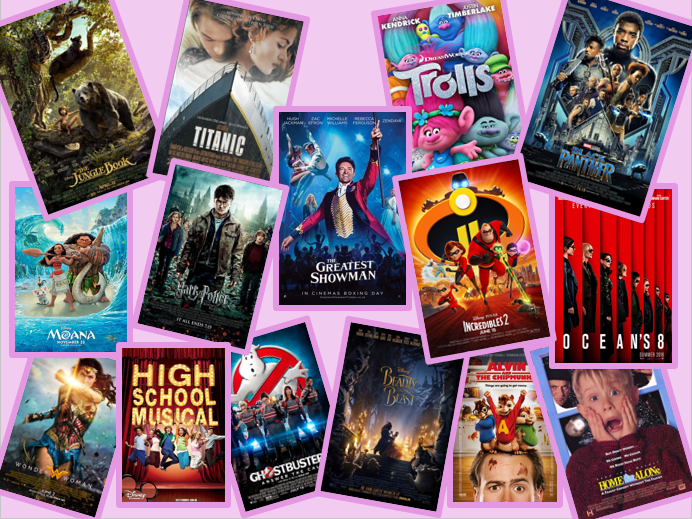End of Term/Form Movie Poster Quiz