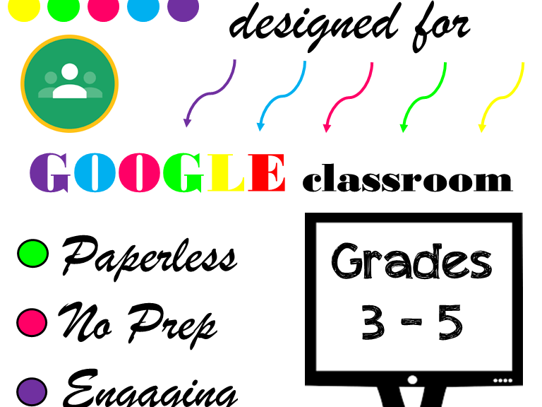 Grades 3 to 5 Math: Multiples: Google Classroom: Distant Learning