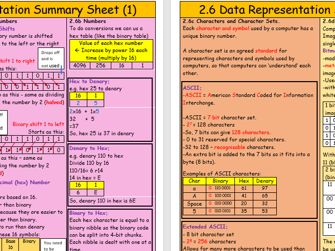 2.6 Data Representation Summary Sheet (with quick fire questions) Revision / Knowledge Organiser