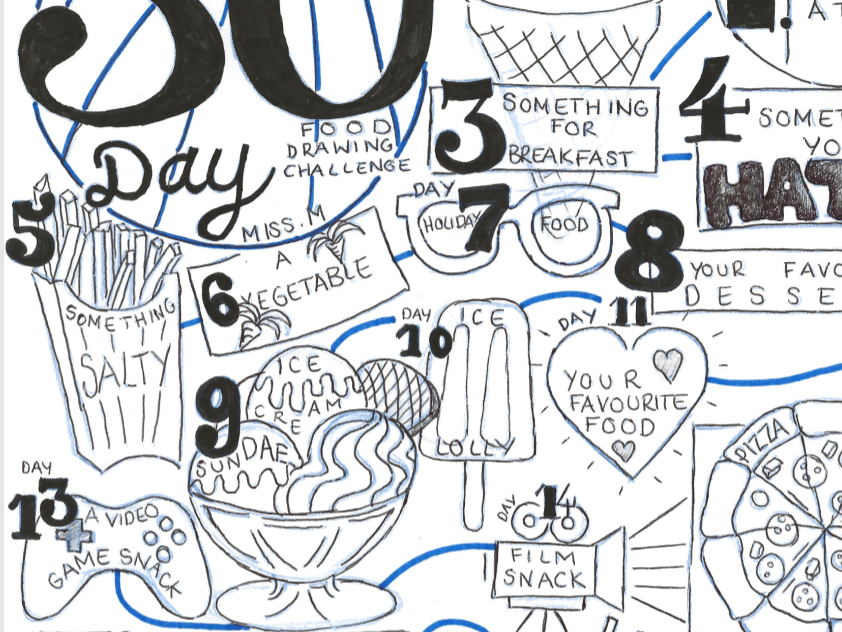 Daily Art Challenges / Remote Learning / Lockdown / 30 Day Drawing Challenge Misc