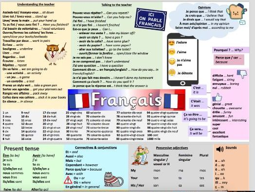 French Talking Mat