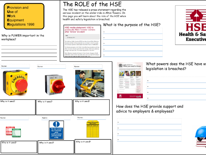WJEC Construction Unit 1-  Safety & Security Revision Mats