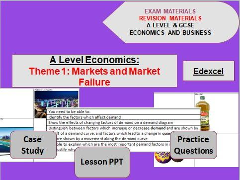 Theme 1 Economics Bundle: Markets and Market Failure