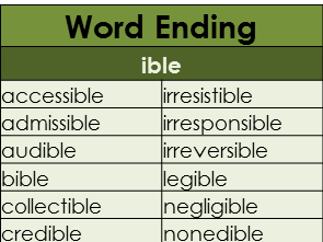 Suffix ible Word Mat – Year 3 and 4 Spelling