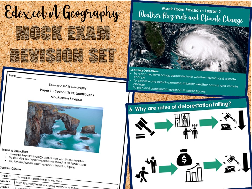Mock Exam Revision Session Pack