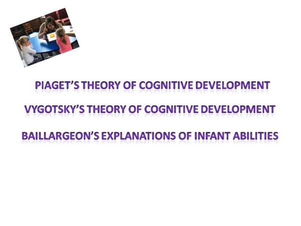 AQA Psychology Cognition and development