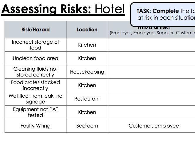 KS4 WJEC Hospitality Unit 01 LO3 - Risk Assessments 2