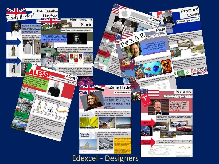 EDEXCEL Design and Technology Key Designers Information Posters