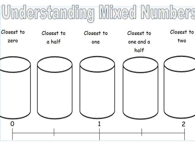 Understanding Mixed Numbers: Card Sort