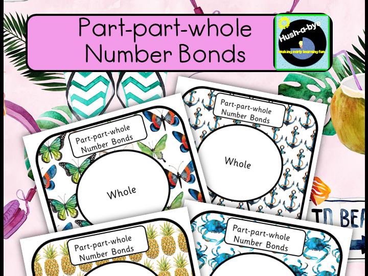 Part-Part-Whole Number Bonds Aloha Mats