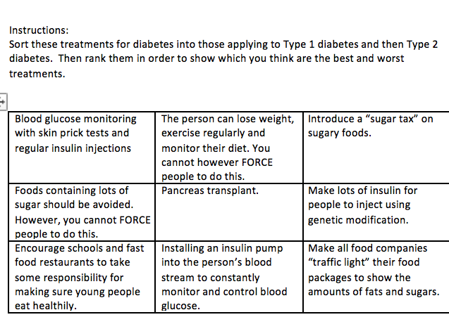 AQA Biology Diabetes card sort activity