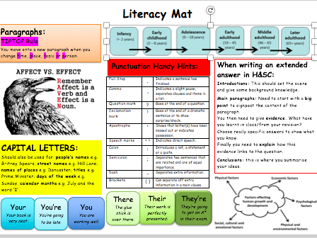 Health and Social Care GCSE Literacy Mat