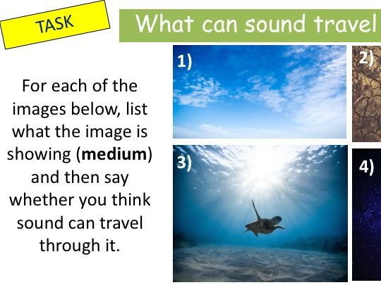 KS3 Sound Waves and Speed Lesson