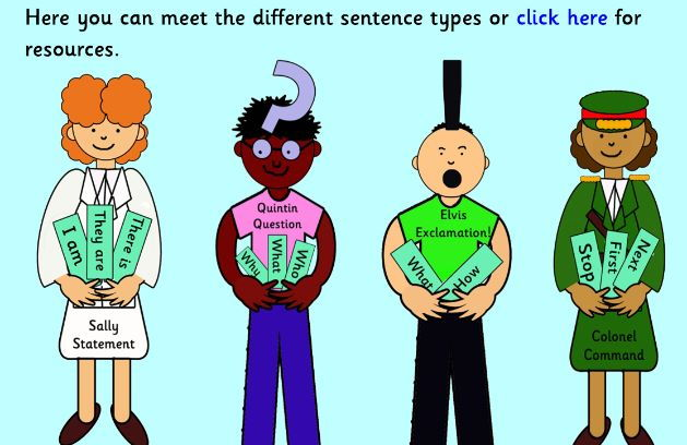 Sentence Types. Exclamation, question, statement and command