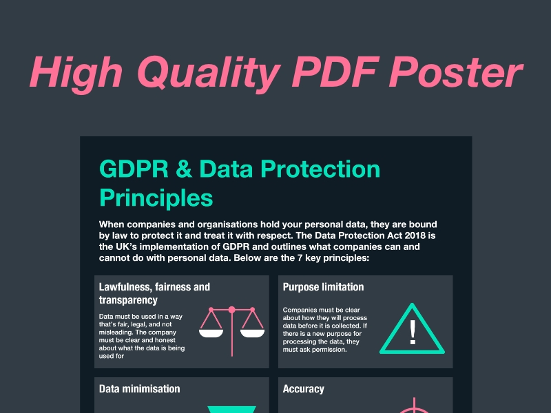 GDPR & Data Protection Principles Poster