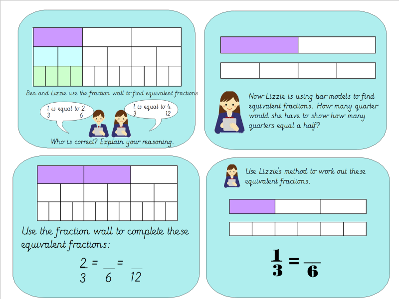 Year 4 Equivalent Fractions Using Fraction Walls and the Bar Model