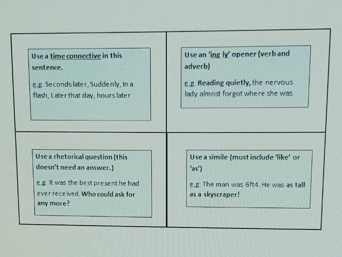Slow Writing Cards for KS2/KS3/SEND students - Slow Writing = Solid Progress