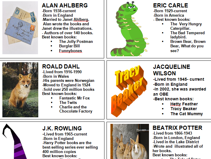KS 2 Set of 20 Famous children's author cards and 16 library task cards.