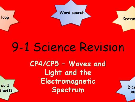 Edexcel CP4,5 Waves, Light and the EM Spectrum  Revision pack Science 9-1