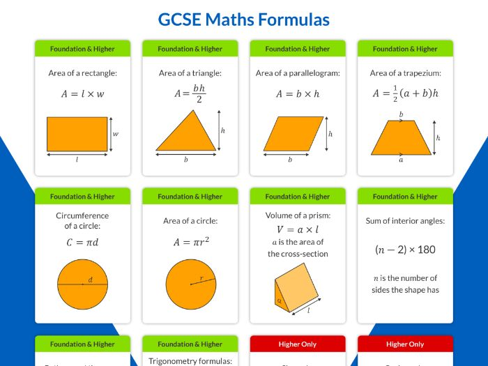 GCSE Maths 9-1 Formulas Revision Poster