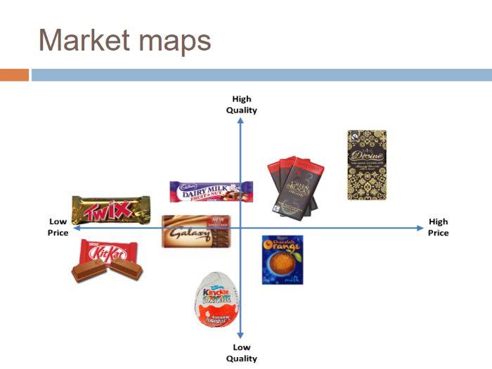 Market segmentation, market maps and the marketing mix