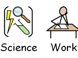 KS3 Science Full Bundle