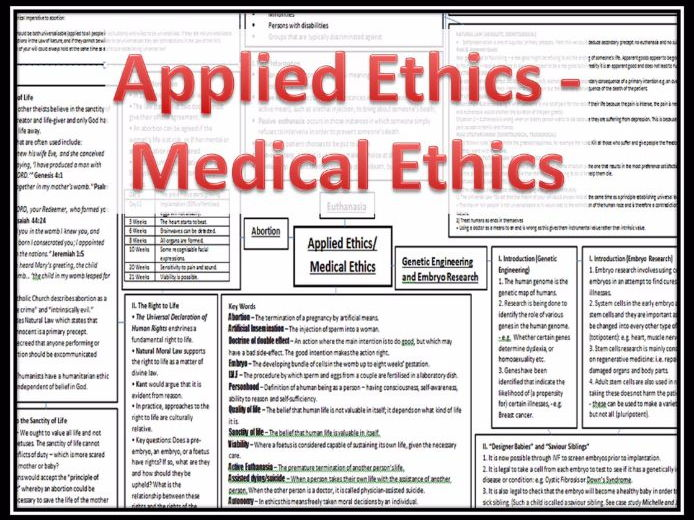 Applied Medical Ethics Revision Map