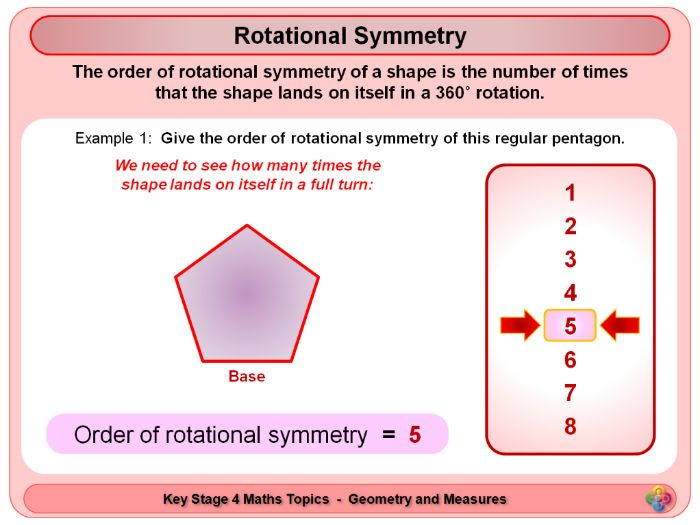 Symmetry KS4 by Magictrickster Teaching Resources TES – Rotational Symmetry Worksheets